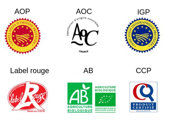 Les labels alimentaires certiiés par l'Etat: AOP, AOC, IGP, Label Rouge, AB et CCP.