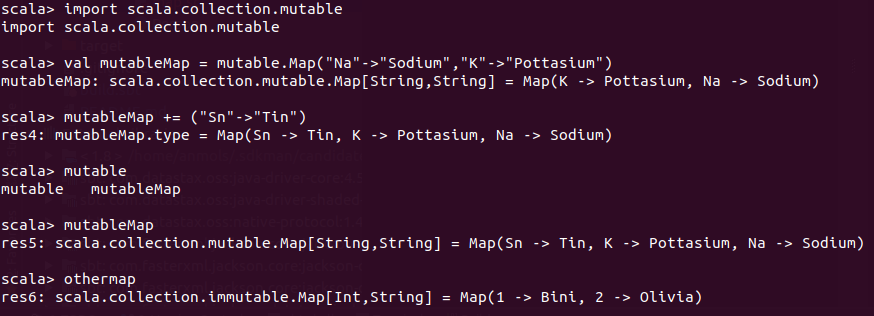 A mutable map