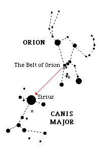 Chòm sao Thợ Săn - Orion - / Thiên văn học Đà Nẵng
