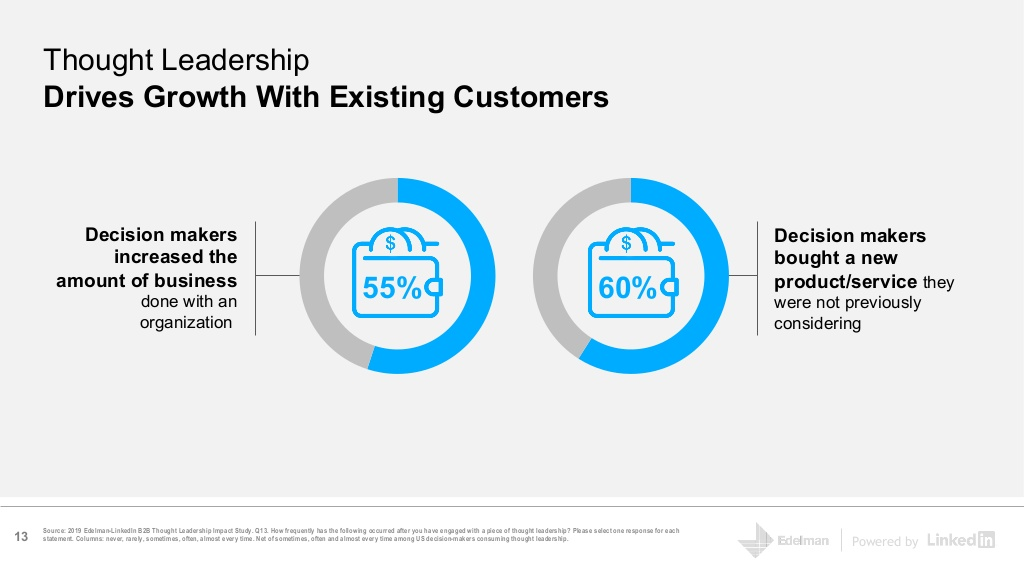 thought leadership drives growth with existing customers