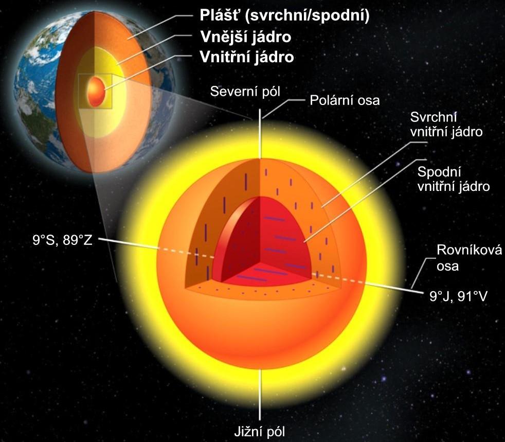 Vnitřní část jádra země.jpg