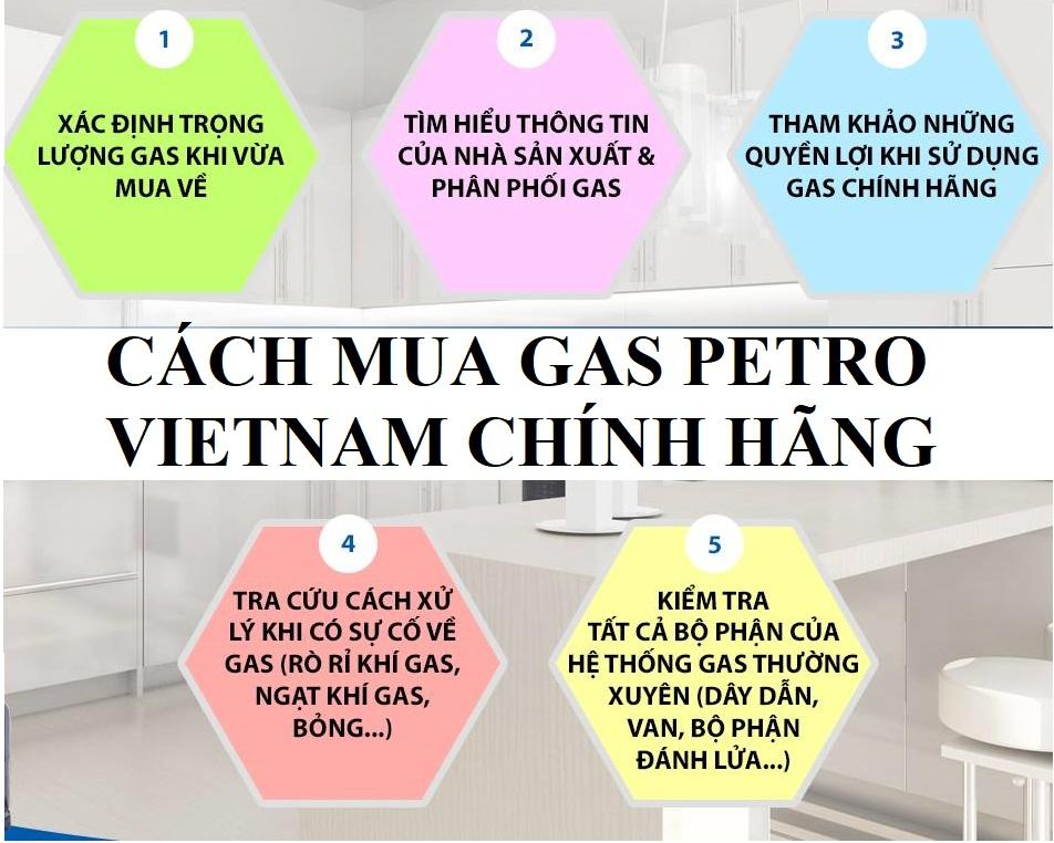 giá gas trên thị trường hiện nay
