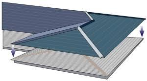 「屋根カバー工法とは」の画像検索結果
