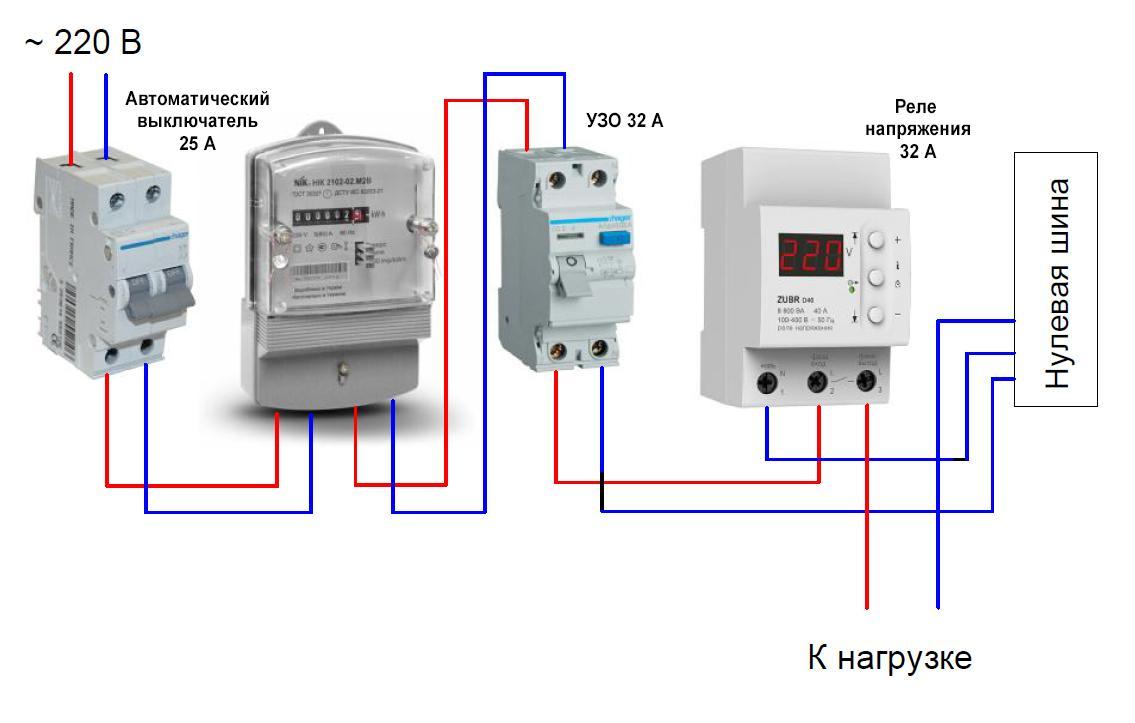 Зубр стабилизатор напряжения аппарат сварочный дуга 338