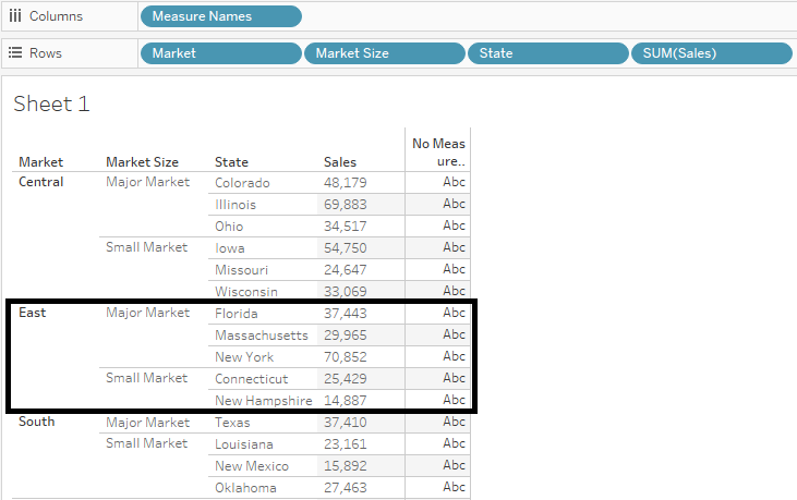Data Aggregation in Tableau