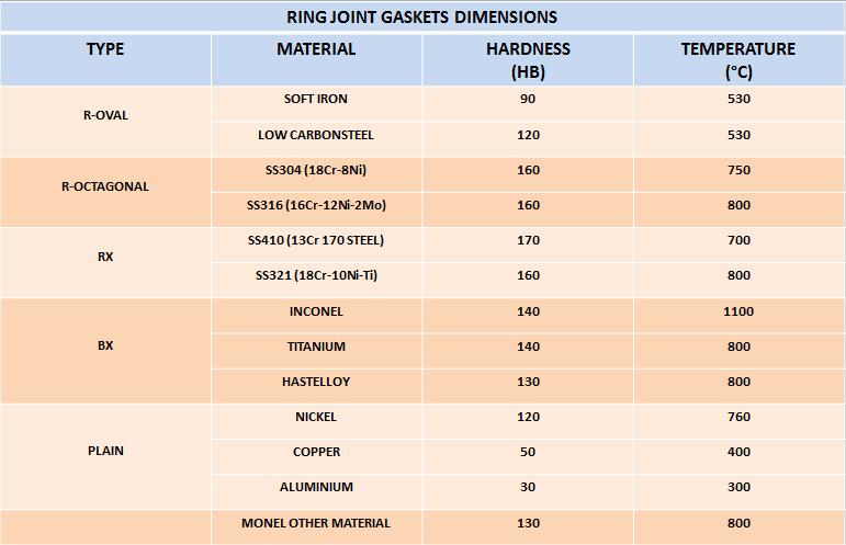 ring type gasket 1.png