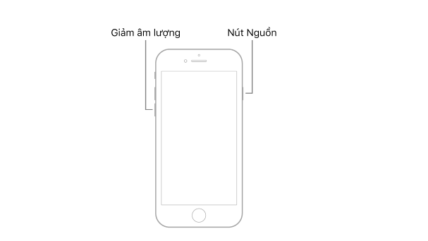 Cách khởi động lại iPhone khi không sử dụng được 2