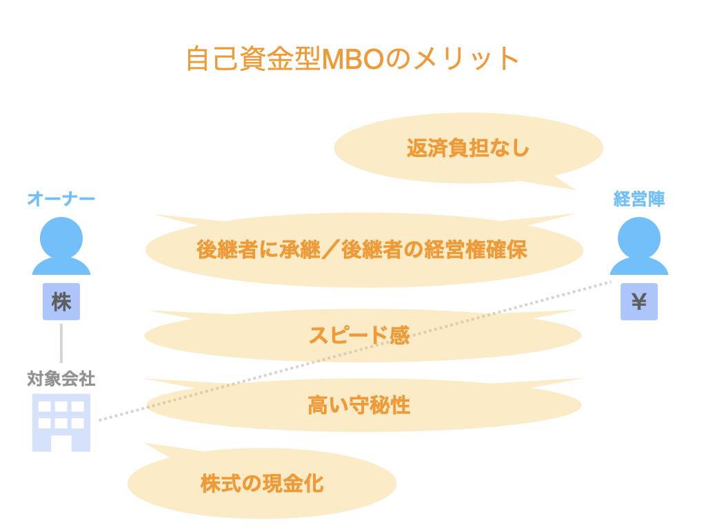 自己資金型MBOのメリット