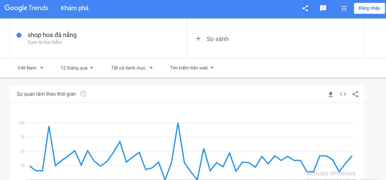 học làm seo với công cụ Google Trends