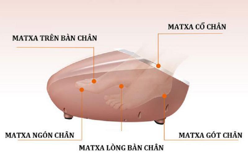 Máy Ayosun TG-730 - Massage chân 4D của Hàn Quốc
