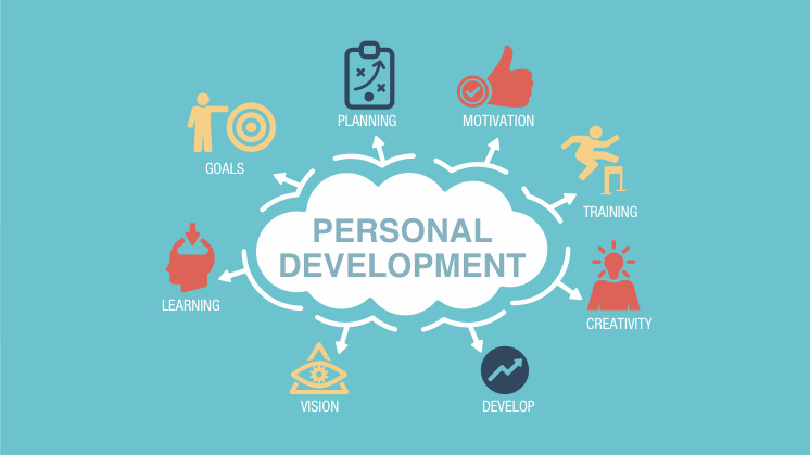 Self Improvement And Personal Growth - All You Should Know