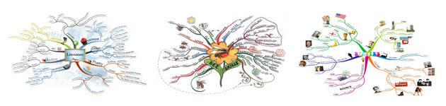 Tony Buzan mind map examples