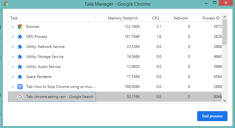 identify useless extensions in chrome task manager