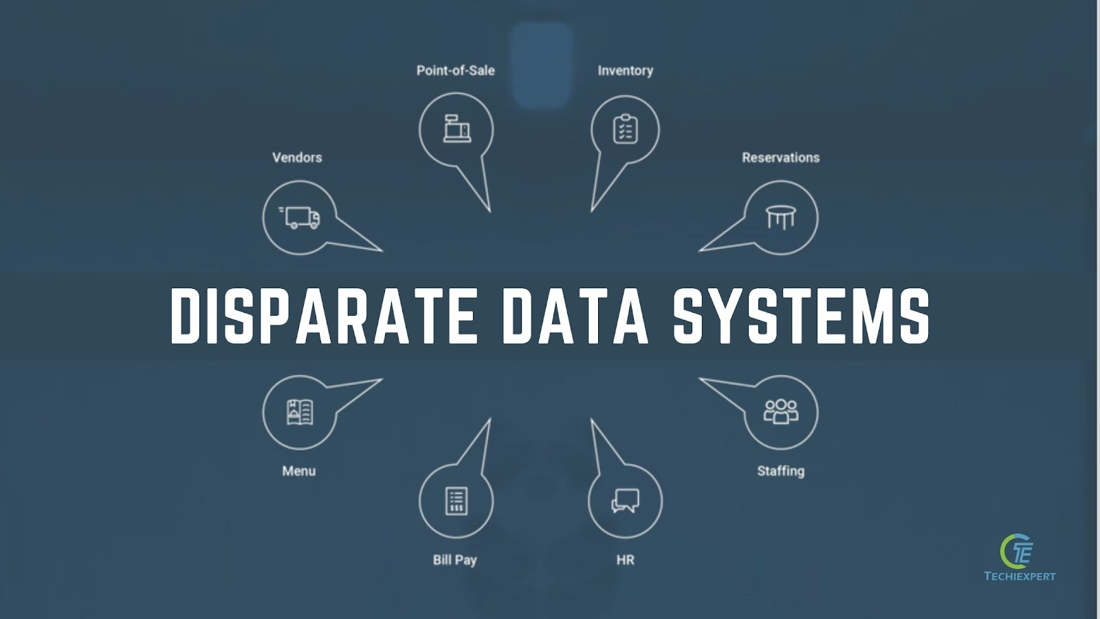 Disparate data systems