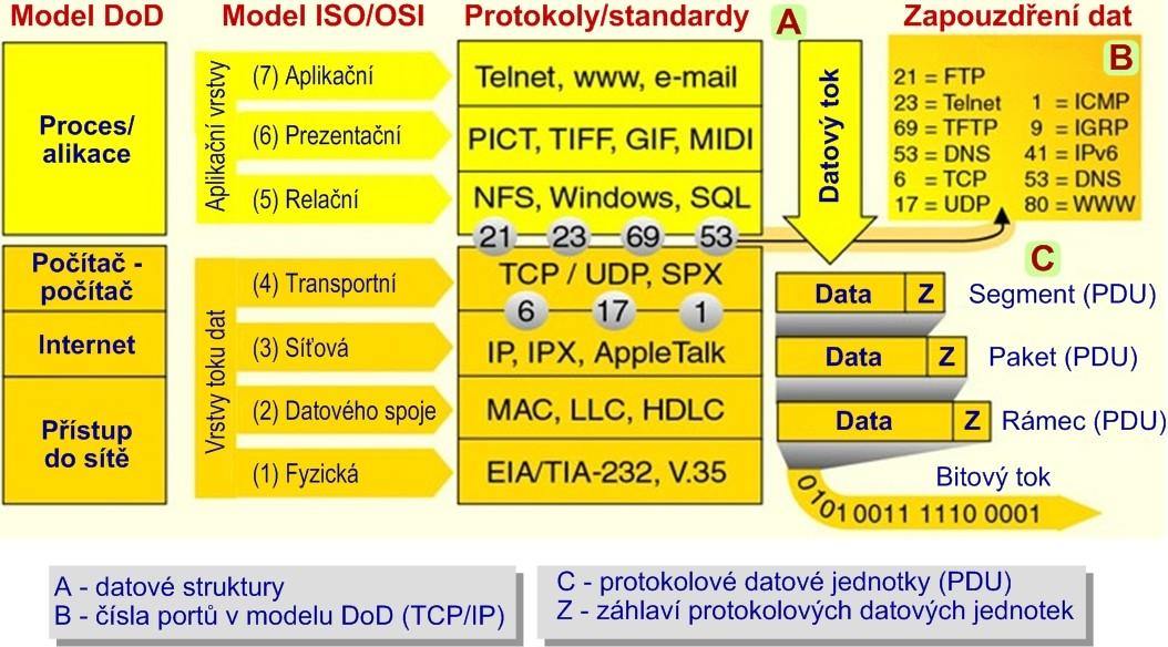 TCP_IP Model-č_x.jpg