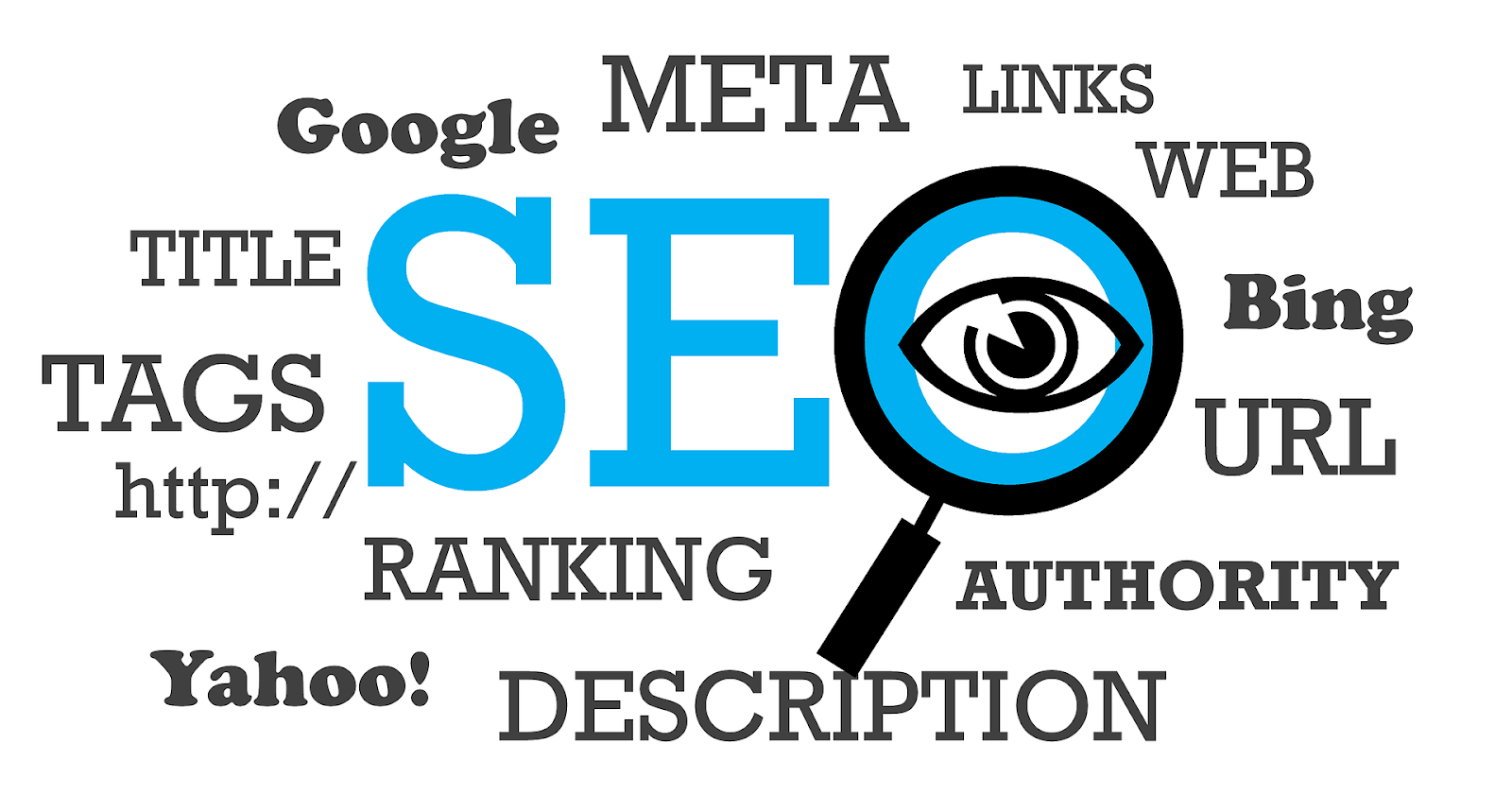 a cloud of SEO-related words
