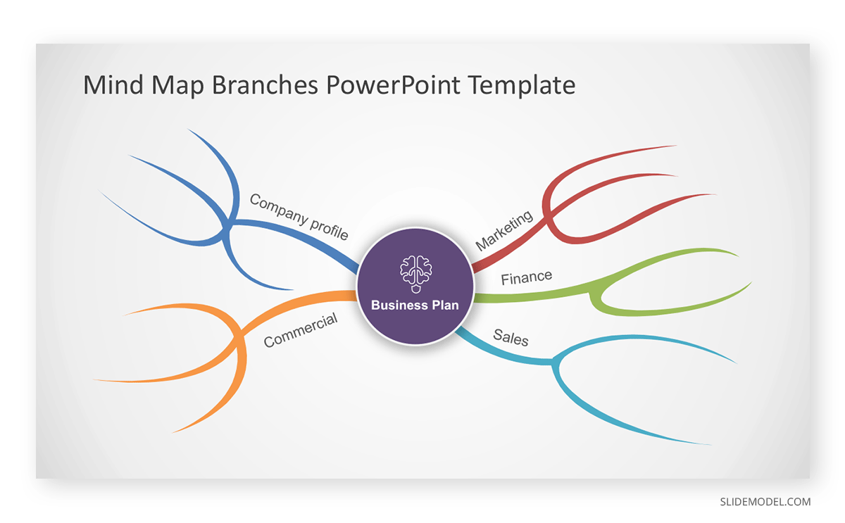 Parts of a Mind Map Branches PPT Template