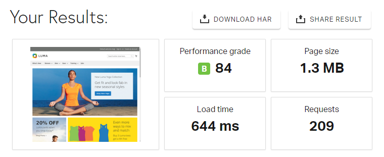 cloudways test result with data