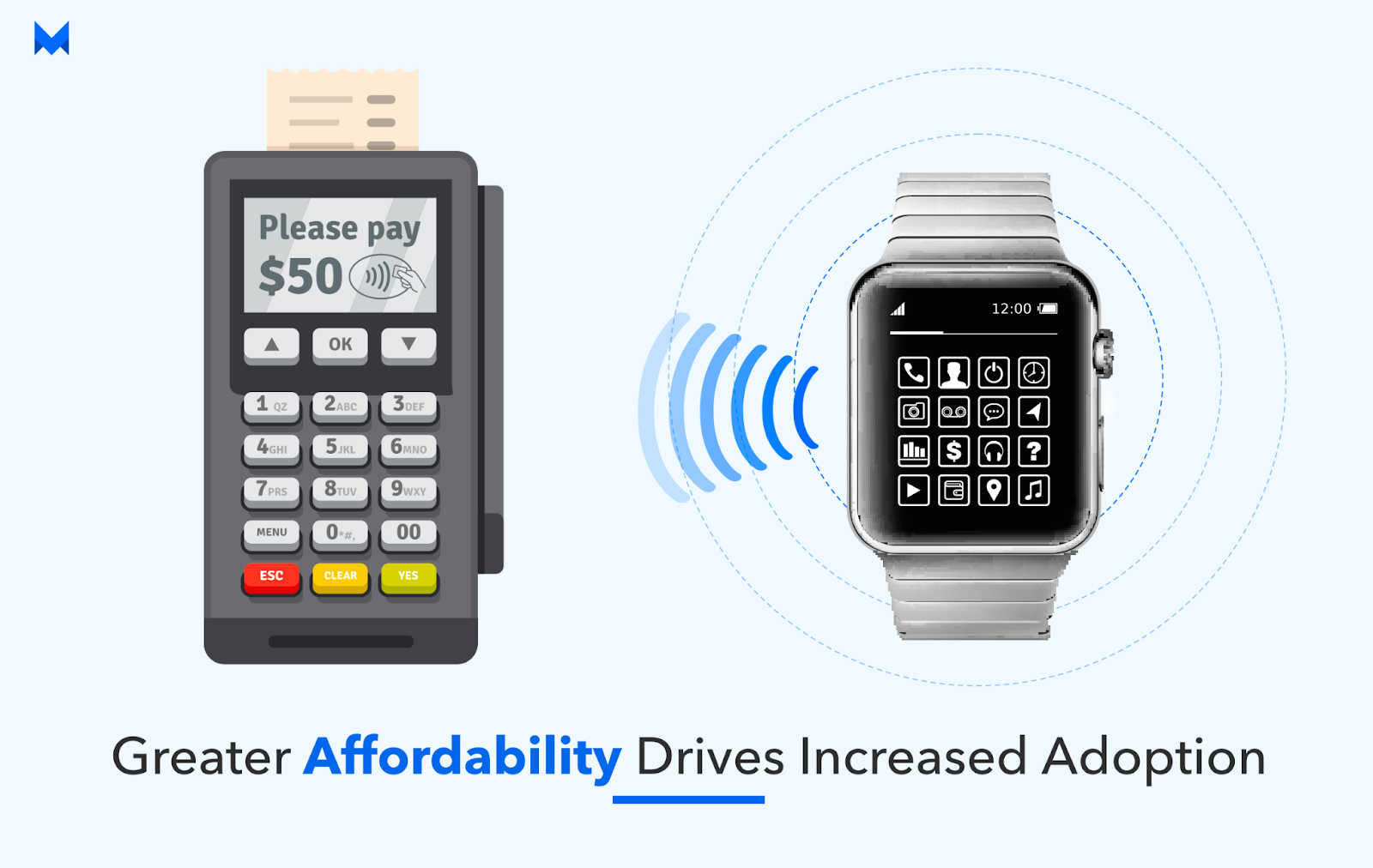 Greater Affordability Drives Increased Adoption