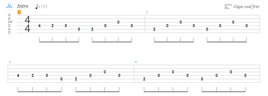 Guide to Open D tuning - Mumford and Sons – The Cave tab