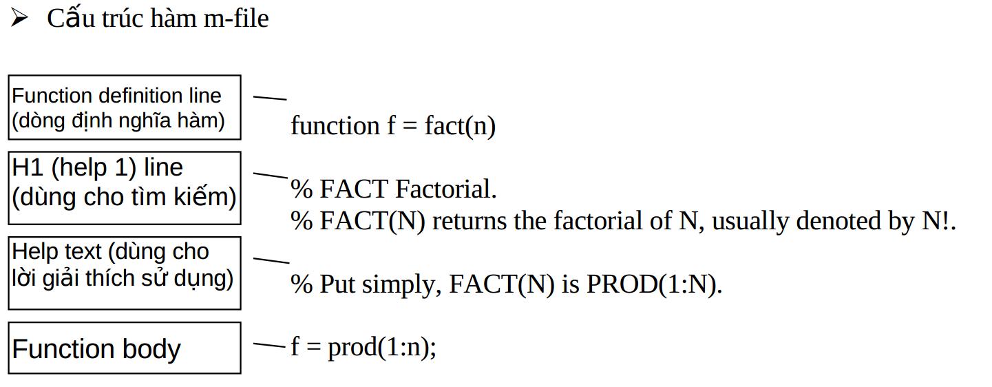 Matlab cơ bản 10: Định nghĩa hàm trong matlab | Vi mạch - Diễn đàn