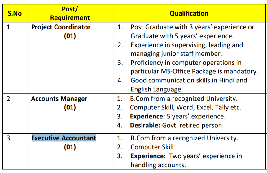 BECIL Recruitment 2020 - Apply for Project Coordinator, Manager Job 2