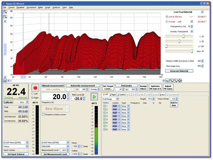 meetresultaat om de akoestiek in de geluidsstudio te verbeteren