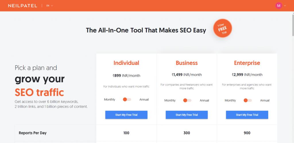 uber suggest- neil patel keyword research tool for blogging