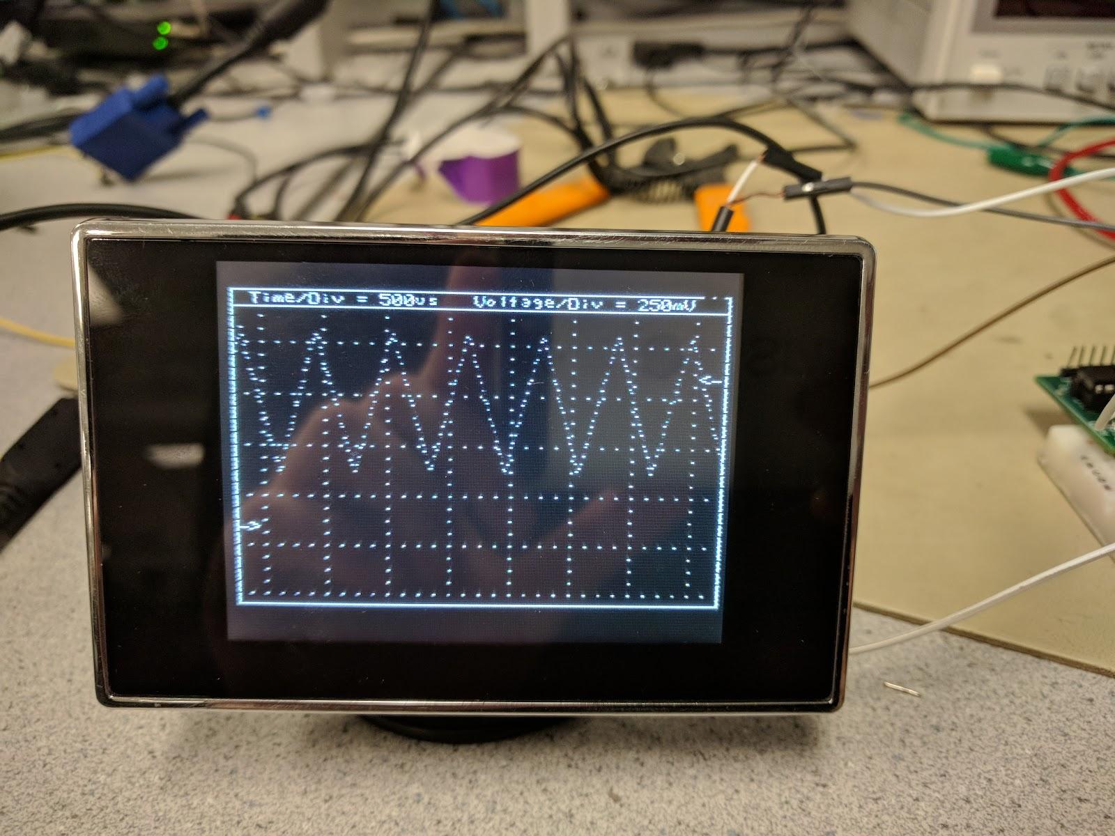 The Same ~1kHz Triangular Waveform in 500us-250mV window