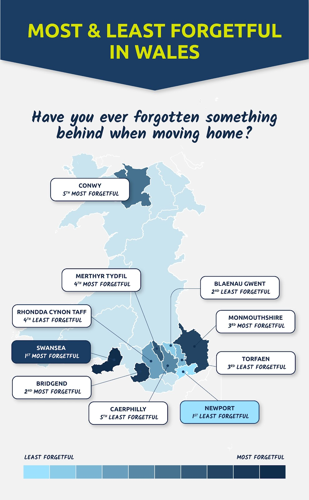 forgetful-wales-13.png