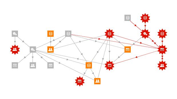 รูปจำลองการเชื่อมต่อข้อมูลจาก Modules ต่างๆ ของ ERP System