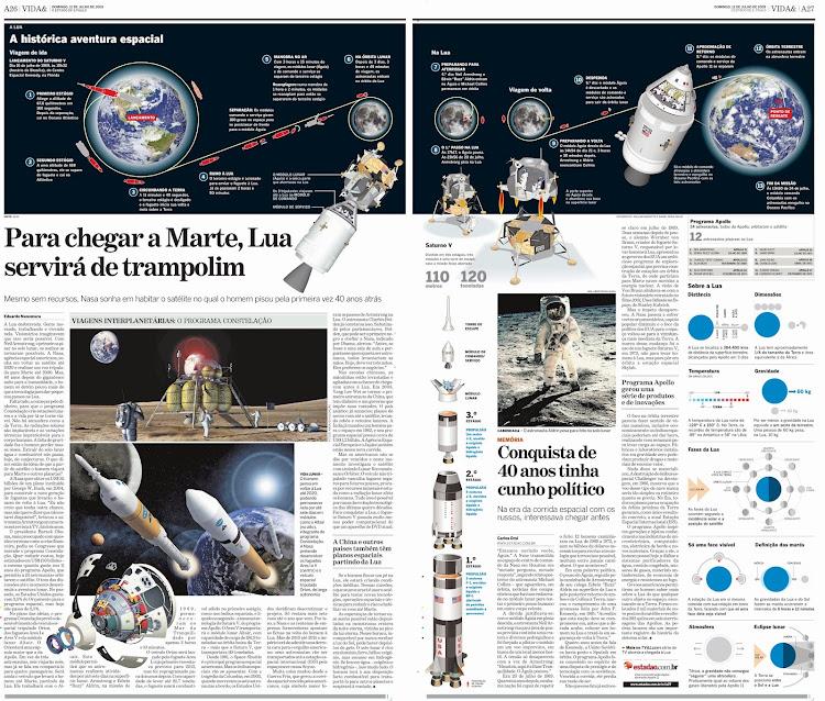 Homem na Lua, infográfico de William Mariotto