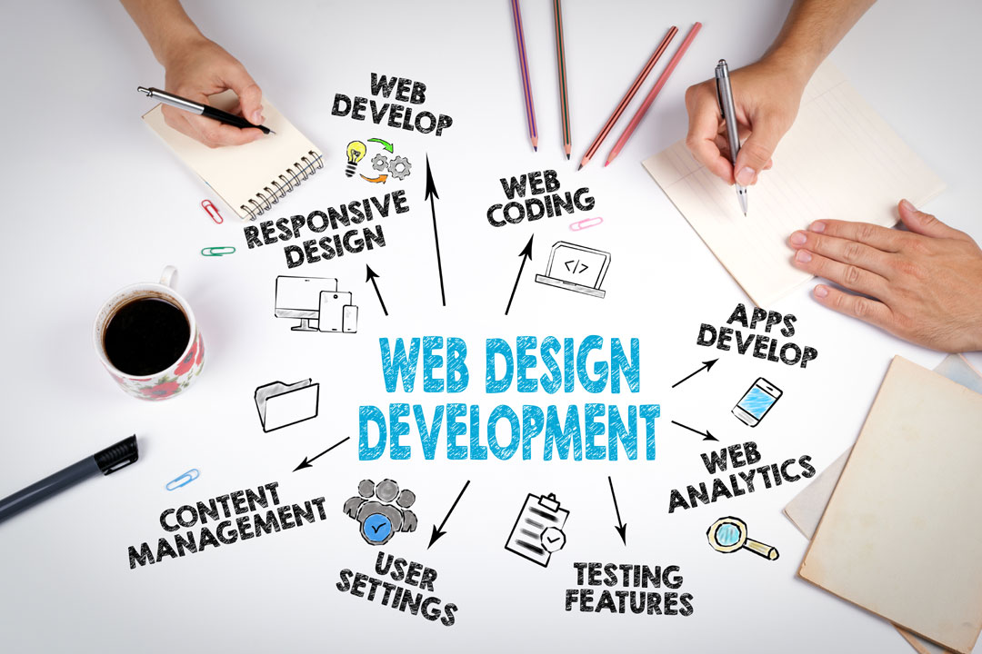 What You Should Know Before Choosing Web Design Companies