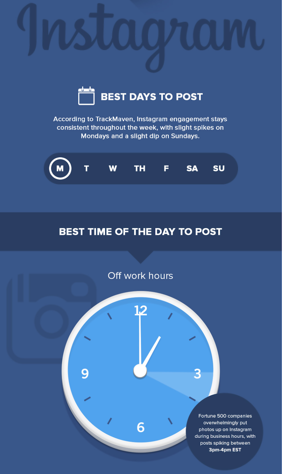 Infografik erstellt von Neil Patel für QuickSprout