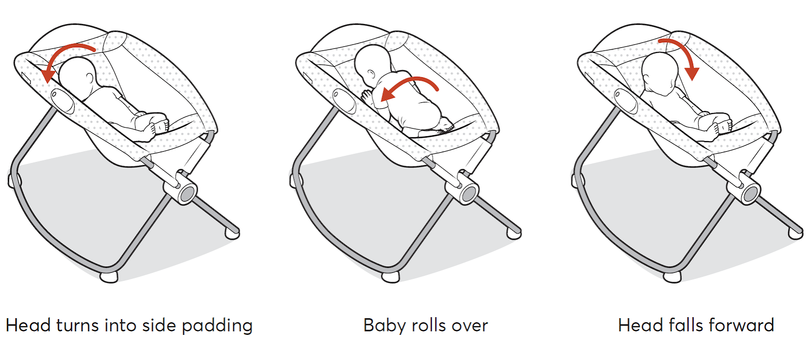 Illustration showing how infants can suffocate in inclined sleepers. Illustration by Chris Philpot for Consumer Reports.