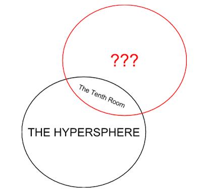 Hypersphere, by Sir Xanadu