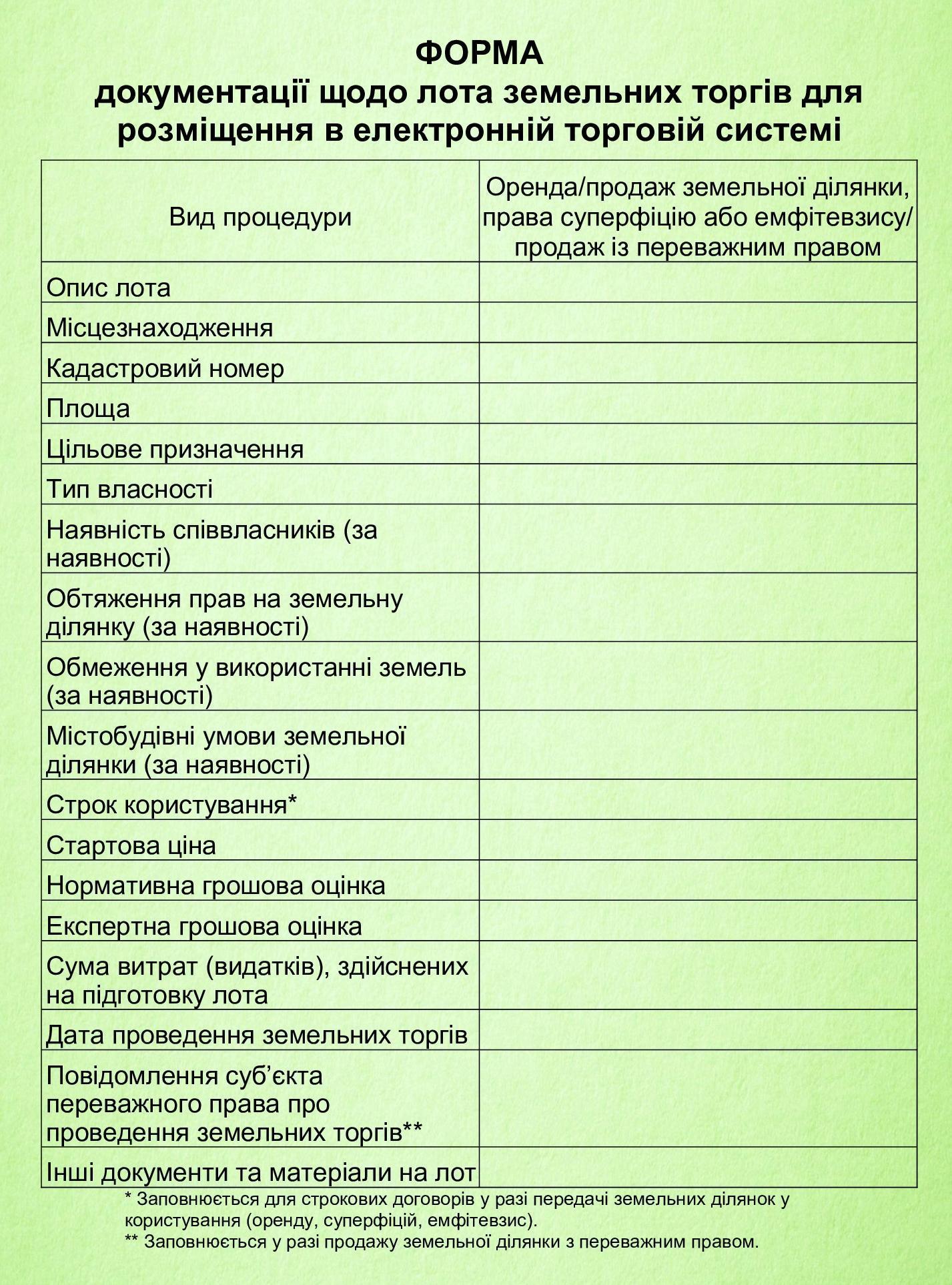 форма документу для лота земельних торгів