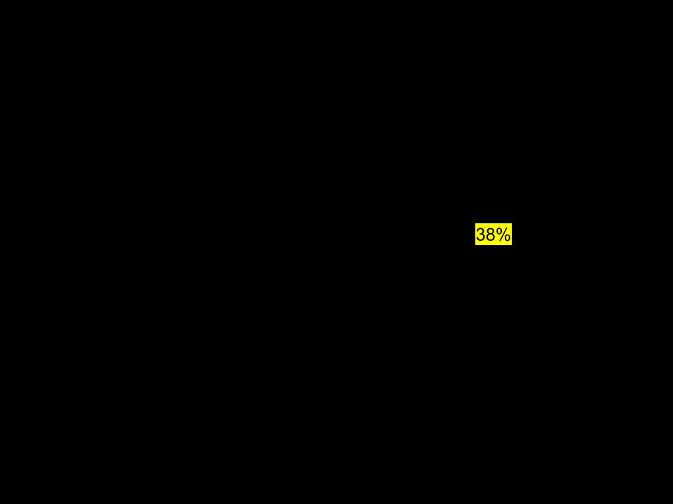 Example of Elliott wave 4 retracement pattern.
