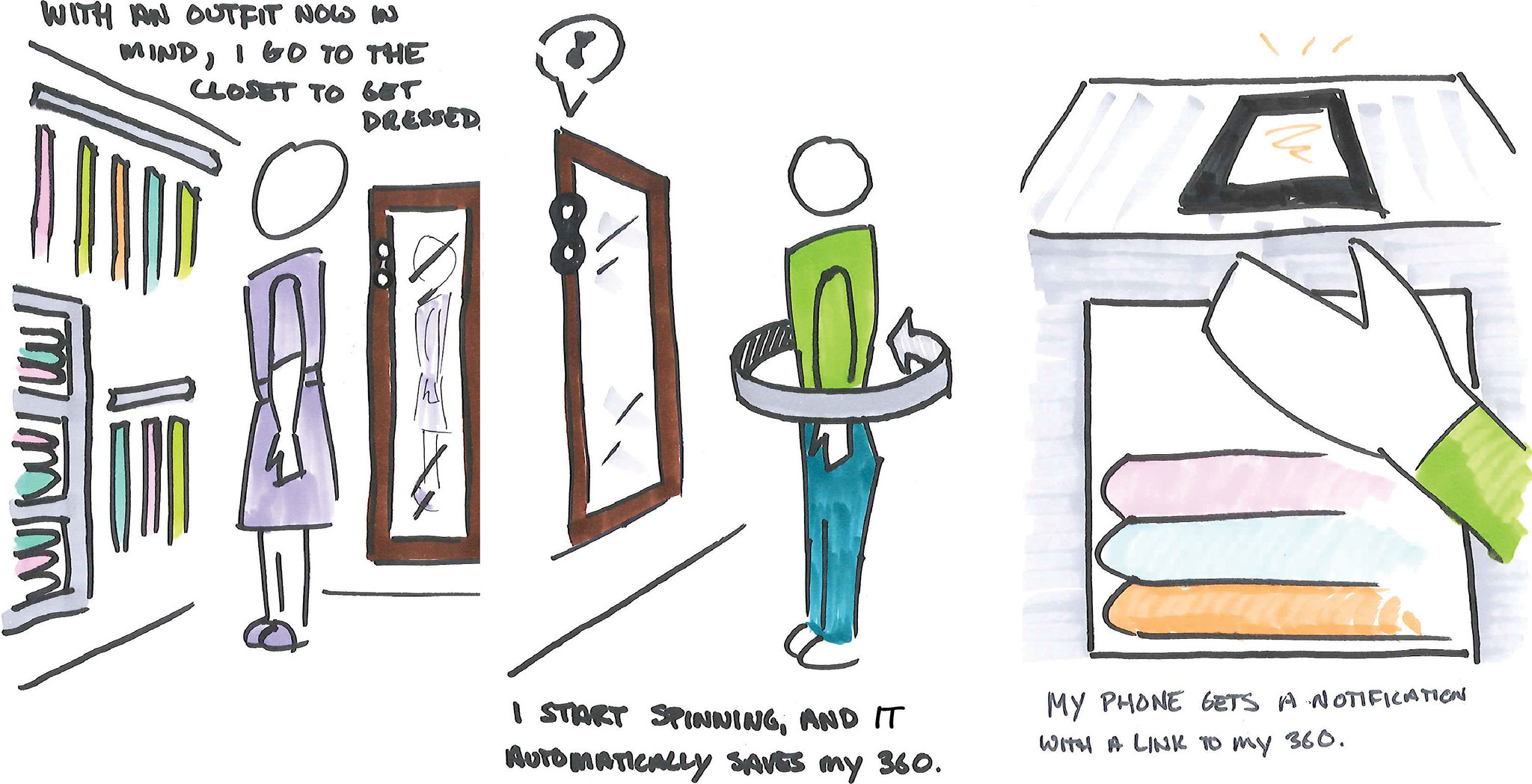 Selected frames from an early Echo Look storyboard showing important environmental details pulled from contextual inquiry.