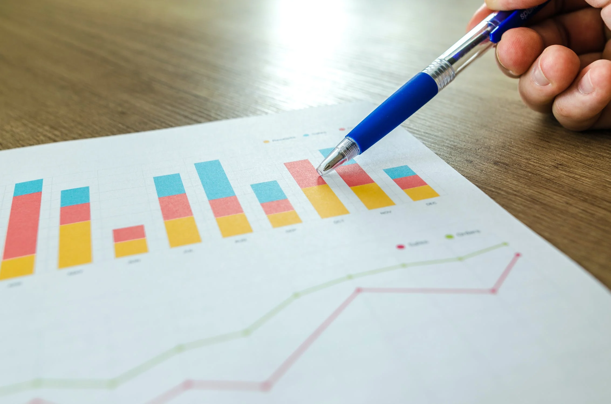 Get Clear on KPIs