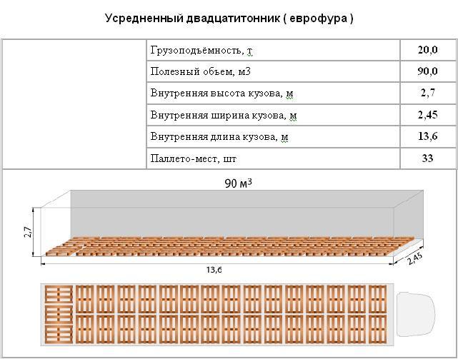 Описание: http://greencar.at.ua/DOC/Avto/shema-20.jpg
