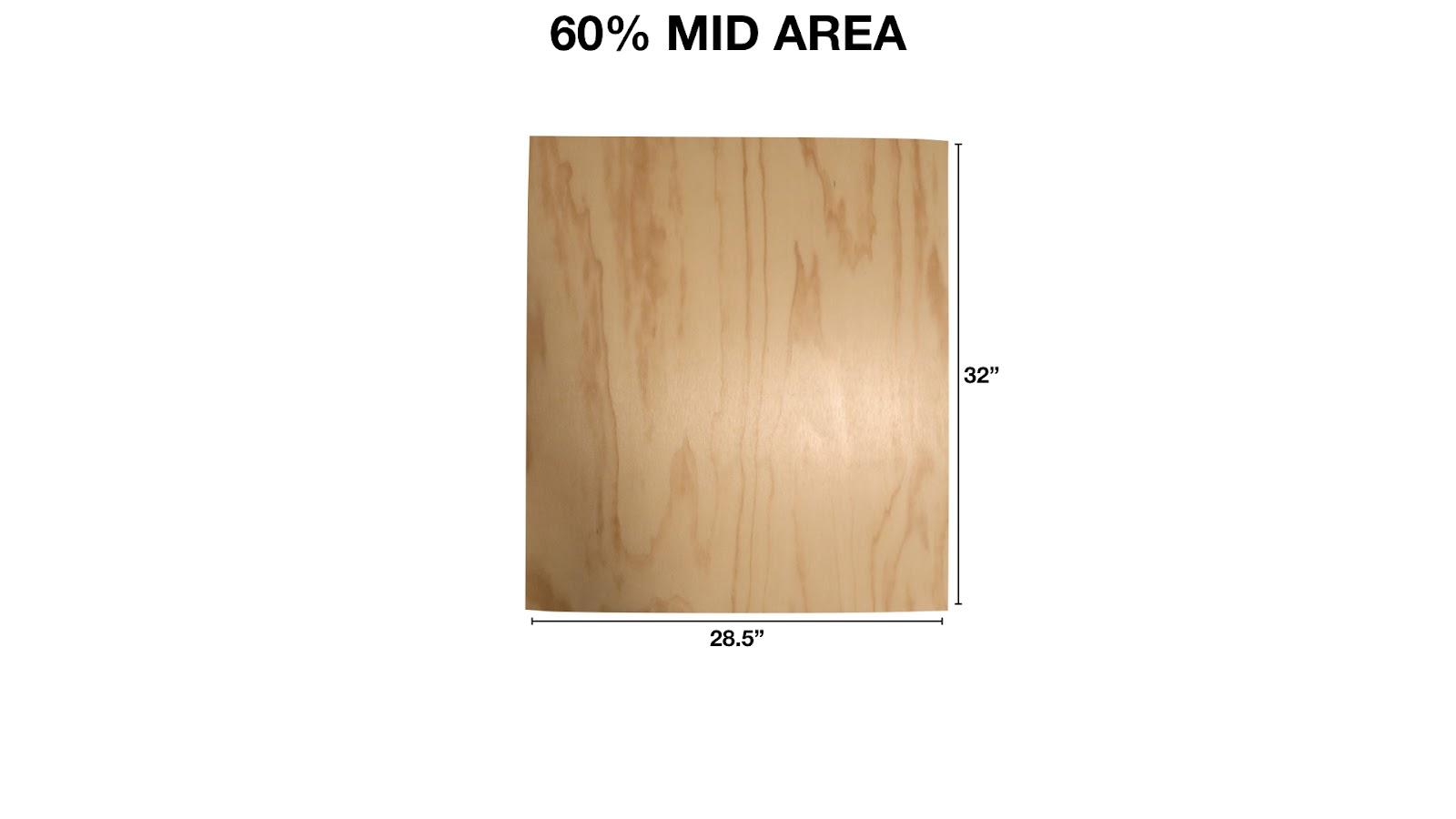 60% Mid Area