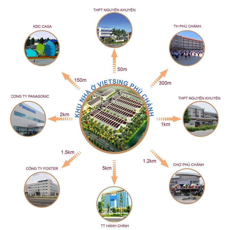 Yên tâm về tính tiện ích và lợi ích dân sinh, kinh tế của dự án Hoàng Khôi Group