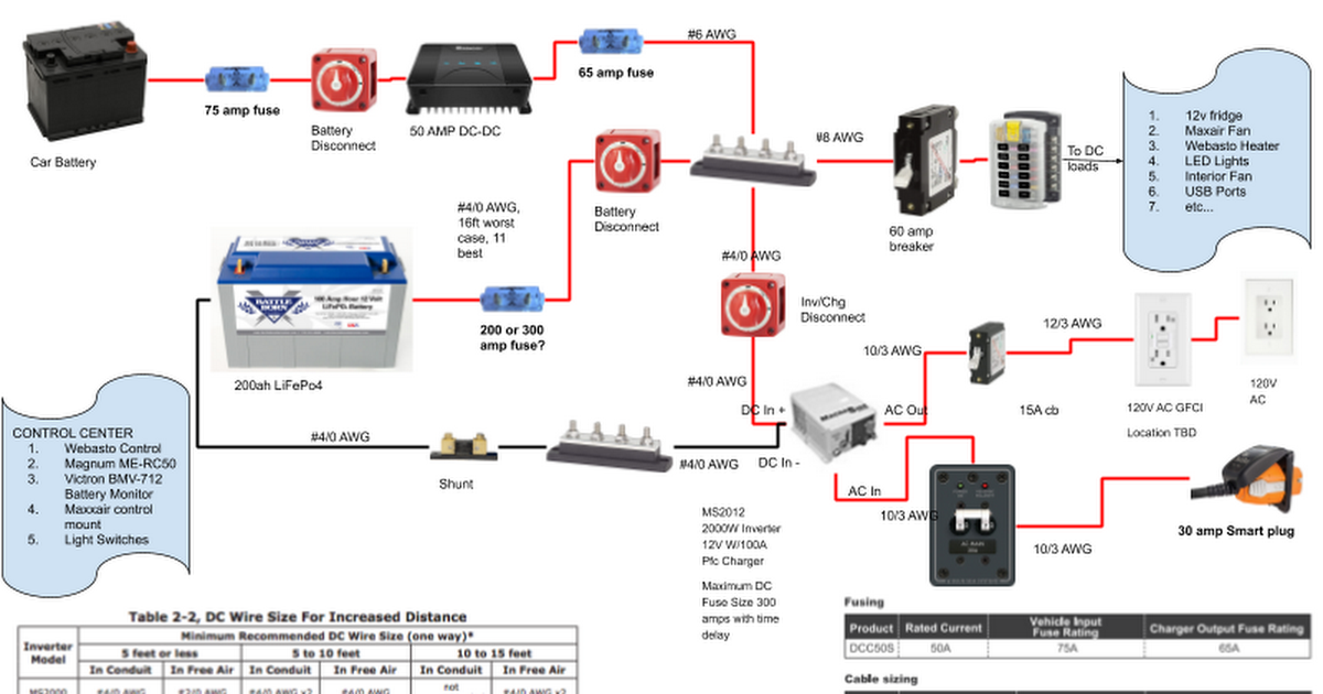 Campervan Electrical Plans Diy Solar, Campervan Wiring Diagram