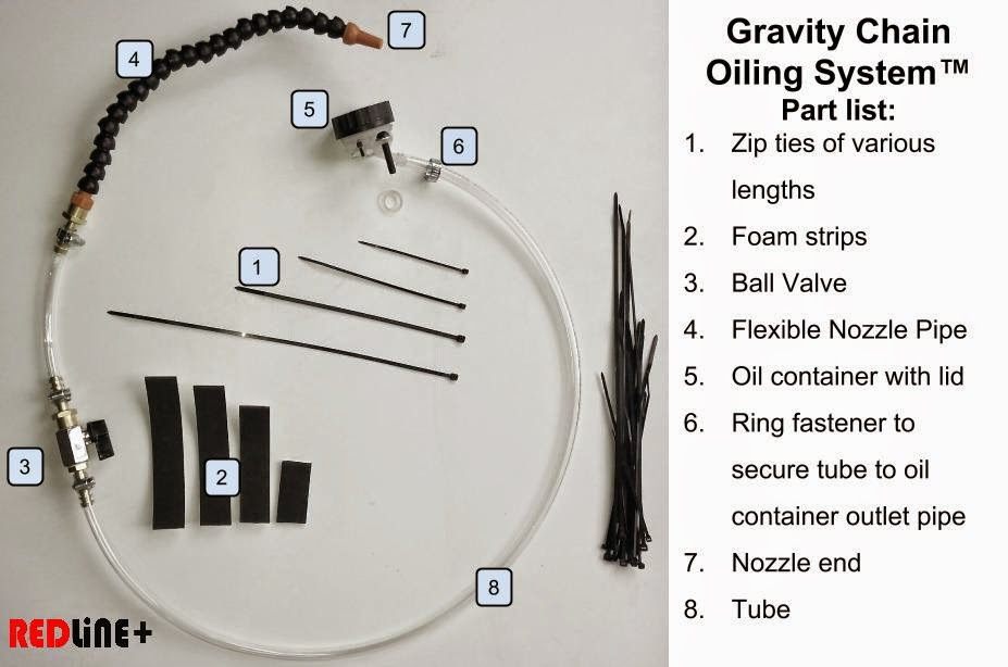 Gravity Chain Oiling System - Parts.jpg