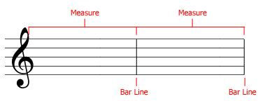 Image result for music measure