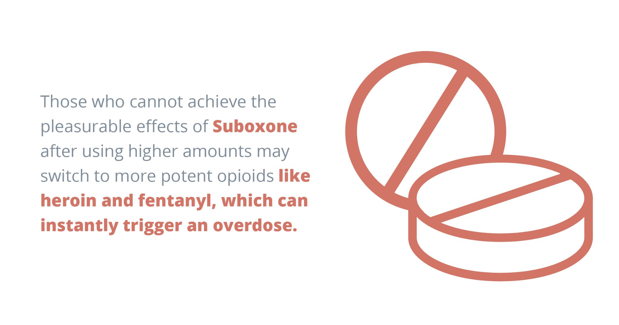 Those who cannot achieve the pleasurable effects of suboxone after using hgiher amounts may switch to more potent opioids like heroin and fentanyl, which can instantly trigger an overdose