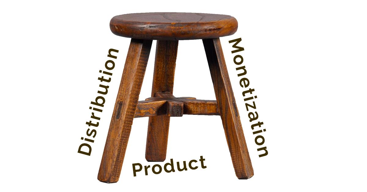 3 legged stool