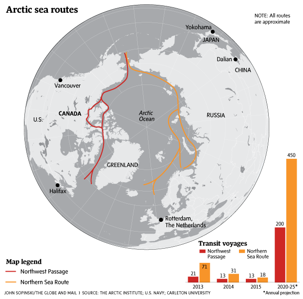 Arctic Shipping Routes Through Northwestern Passage