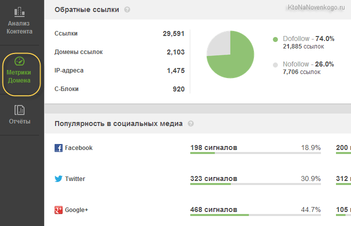 http://ktonanovenkogo.ru/image/14-11-201418-29-47.png